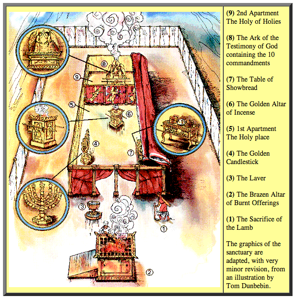 Scheifler says on his website that this image was adapted slightly from an image by Tom Dunbebin