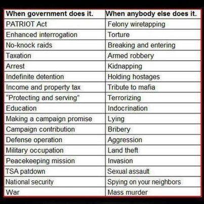 Humor - military vs individual on ethics