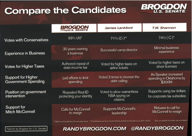 Document-Randy Brogdon for US Senate p2 Mon Jun 09 2014 Randy Brogdon