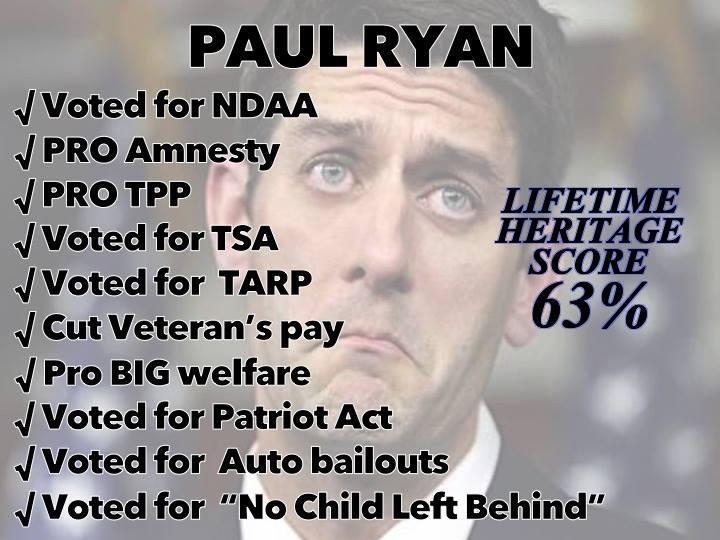 Paul Ryan heritage score